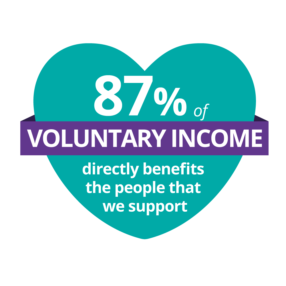 87 voluntary income